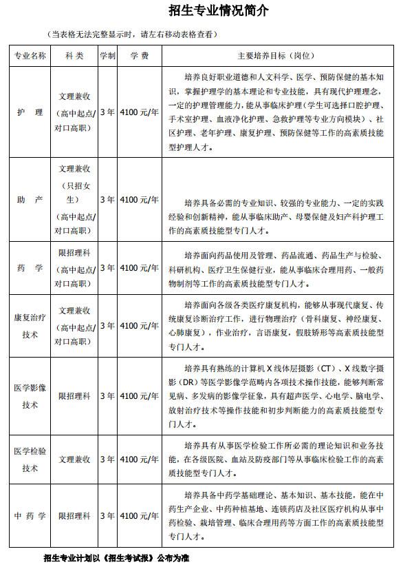 四川护理职业学院(原四川省威廉希尔公司网址)招生专业情况简介