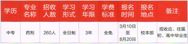 重庆市医药经贸学校专业设置、学费、学制