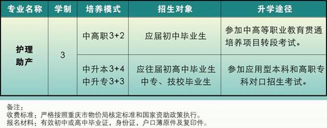 重庆知行卫生学校专业设置、招生对象、学制