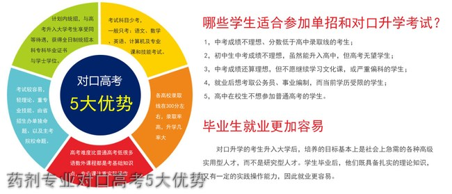 乐山市医药科技学校(成都校区)药剂专业对口高考5大优势