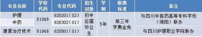 成都中医药大学附属针灸学校(四川省针灸学校)五年制专业
