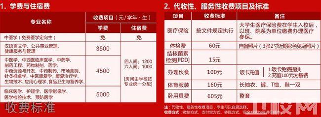 陕西中医药大学收费标准
